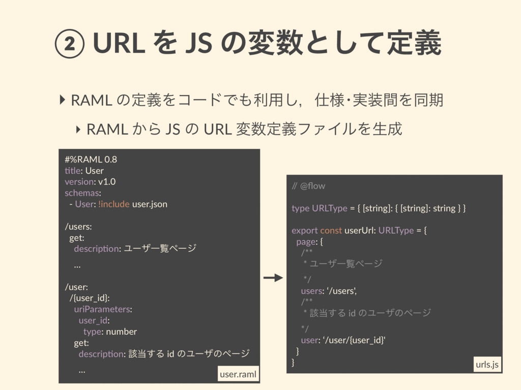 ② URL Λ JS ͷมͱͯ͠ఆٛ ‣ RAML ͷఆٛΛίʔυͰར༻͠ɼ༷ŋ࣮ؒΛ...