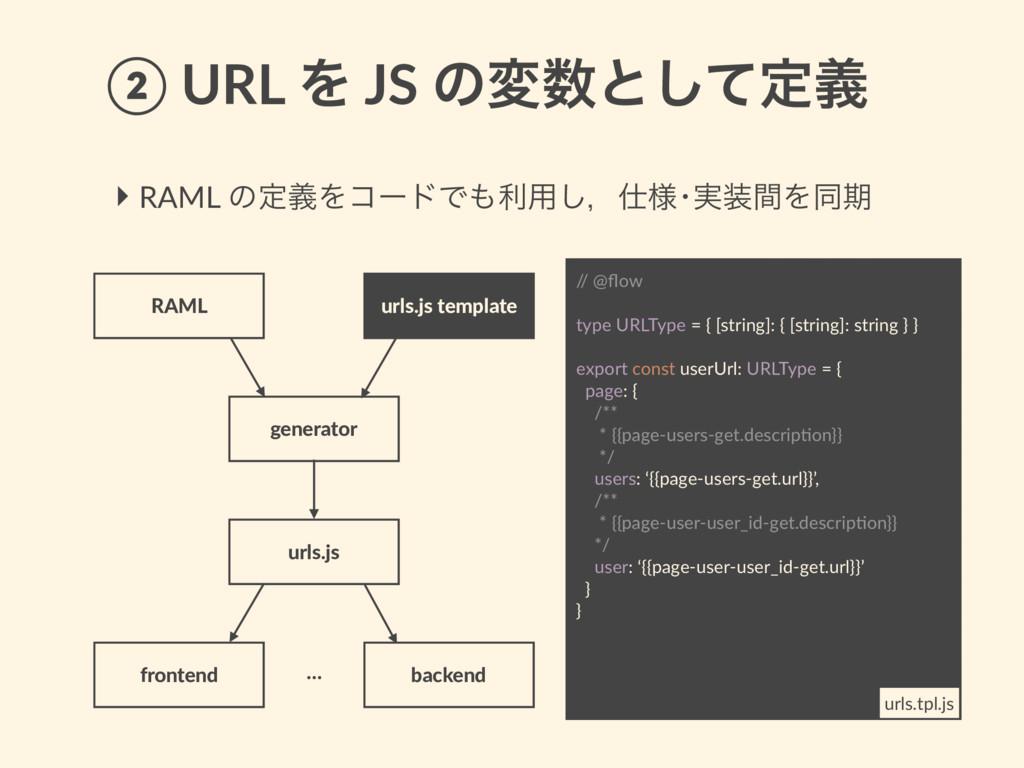 ‣ RAML ͷఆٛΛίʔυͰར༻͠ɼ༷ŋ࣮ؒΛಉظ urls.js template ...