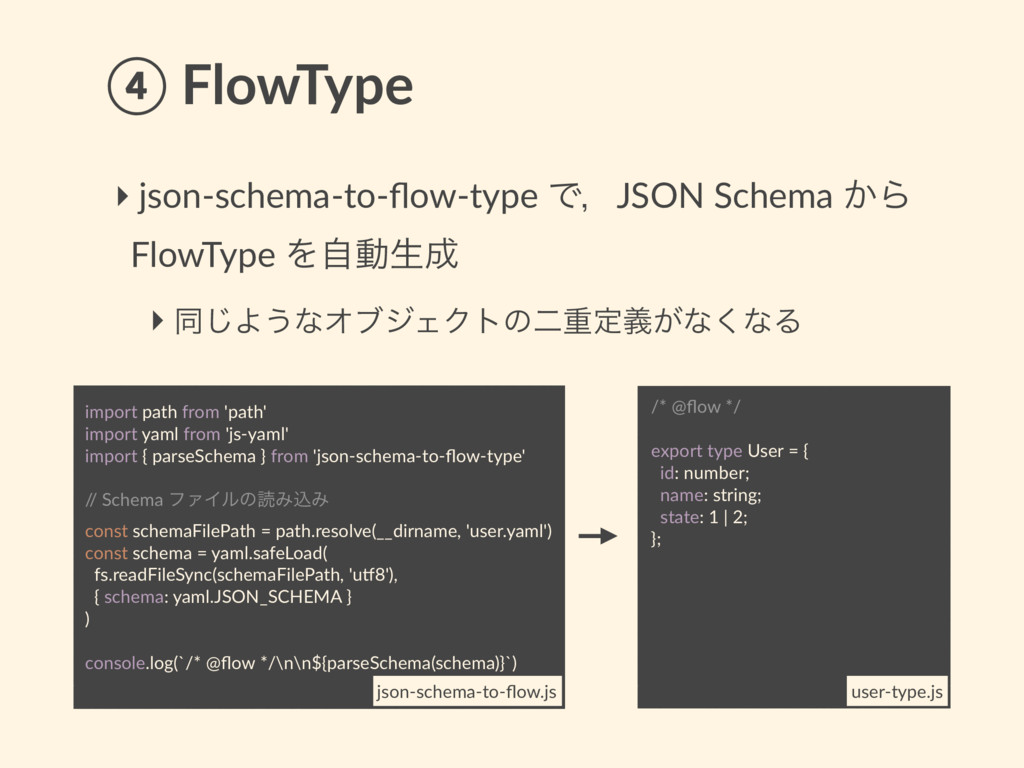 ④ FlowType ‣ json-schema-to-flow-type ͰɼJSON Sch...