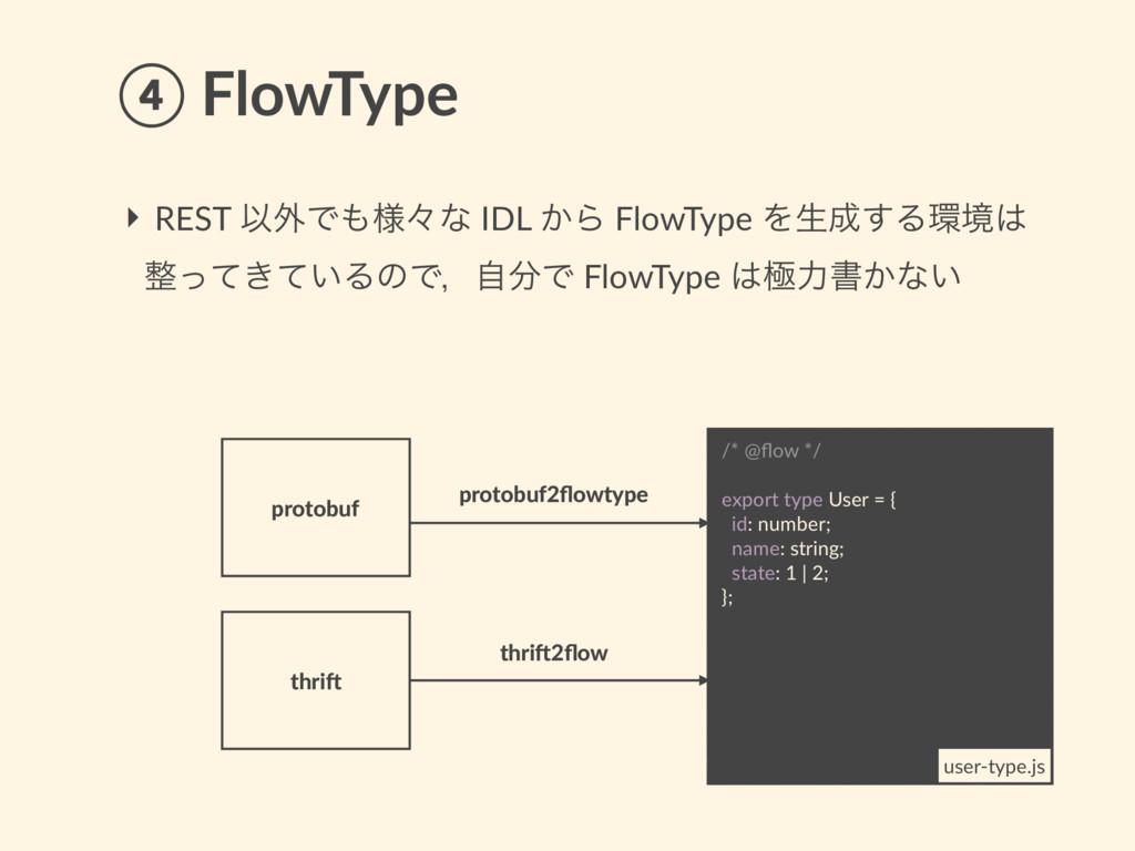‣ REST Ҏ֎Ͱ༷ʑͳ IDL ͔Β FlowType Λੜ͢Δڥ ͖͍ͬͯͯΔ...