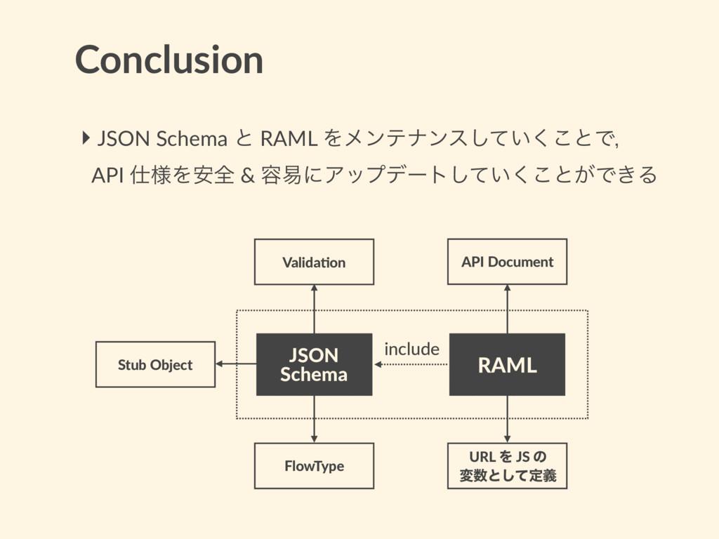 ‣ JSON Schema ͱ RAML Λϝϯςφϯε͍ͯ͘͜͠ͱͰɼ API ༷Λ҆શ ...