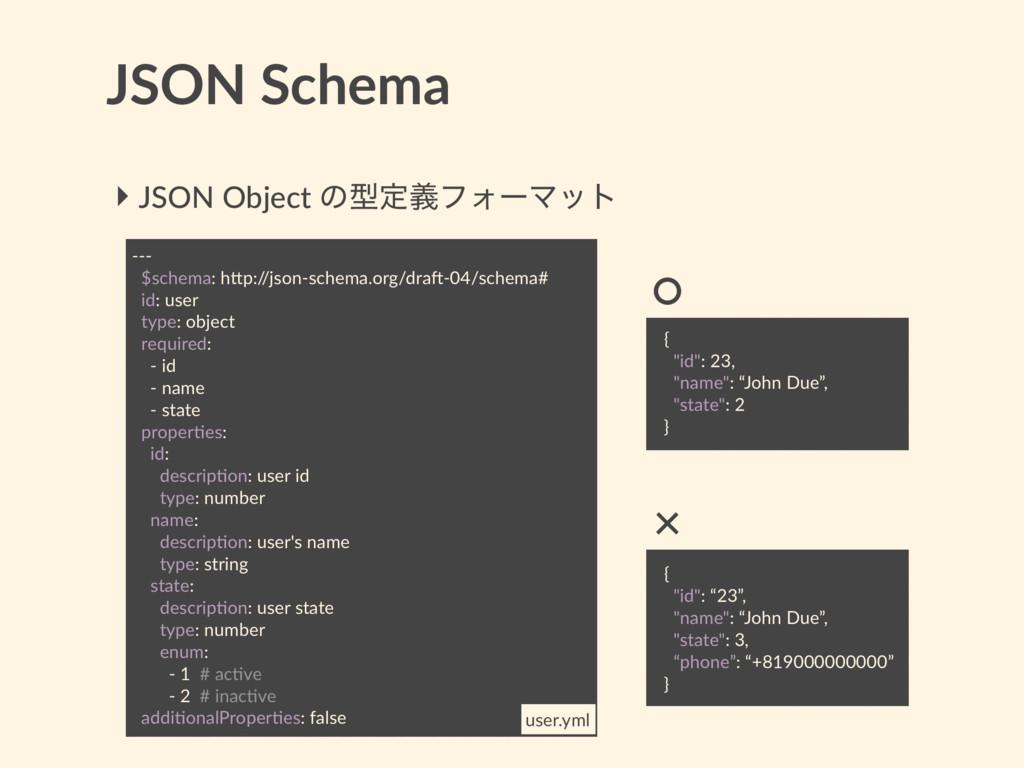 JSON Schema ‣ JSON Object ͷܕఆٛϑΥʔϚοτ --- $schem...
