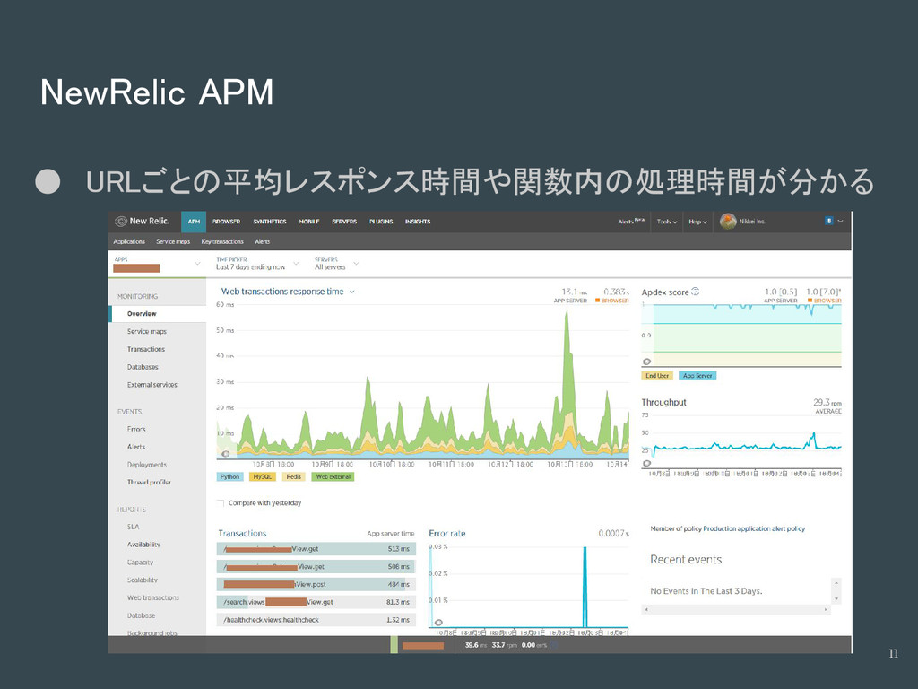 NewRelic APM ● URLごとの平均レスポンス時間や関数内の処理時間が分かる 11