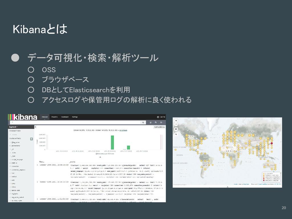 Kibanaとは 20 ● データ可視化・検索・解析ツール ○ OSS ○ ブラウザベース ○...
