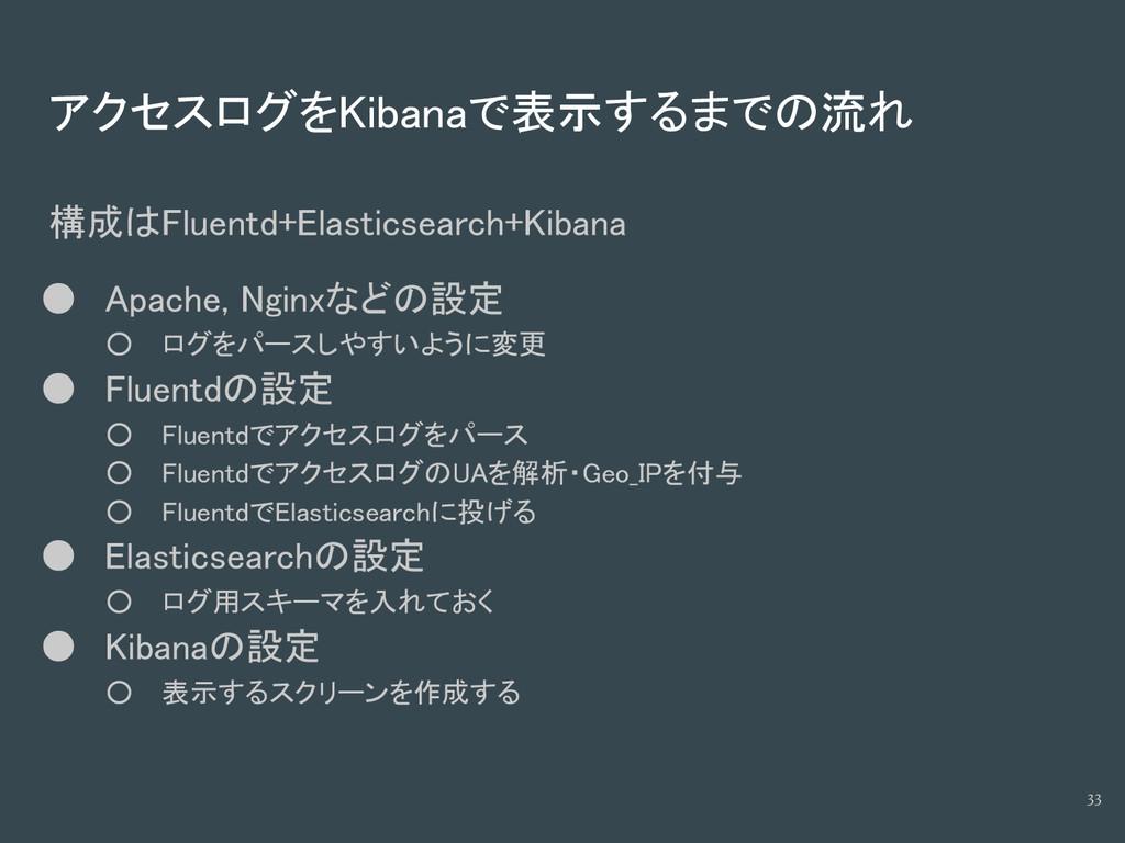 アクセスログをKibanaで表示するまでの流れ 33 構成はFluentd+Elasticse...