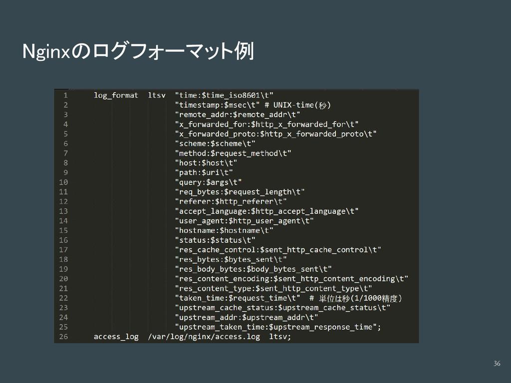 Nginxのログフォーマット例 36