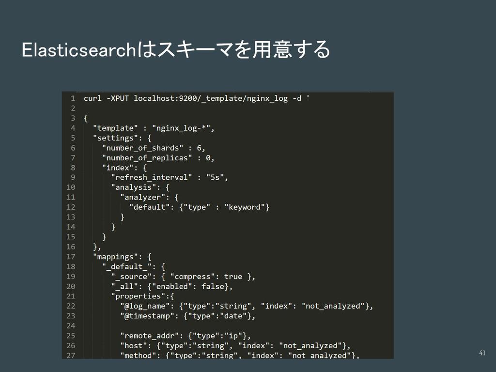 Elasticsearchはスキーマを用意する 41
