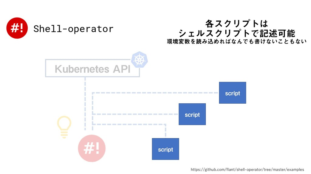 https://github.com/flant/shell-operator/tree/ma...