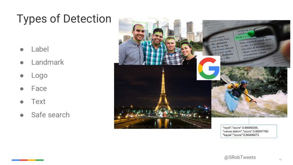 @SRobTweets 12 12 Types of Detection ● Label ● ...