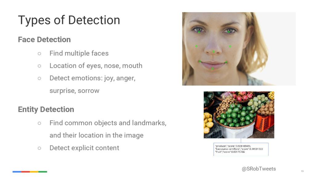 @SRobTweets 13 13 Types of Detection Face Detec...