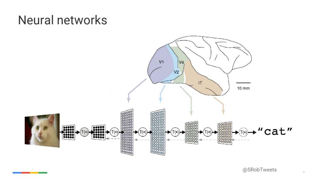 @SRobTweets 7 7 Neural networks