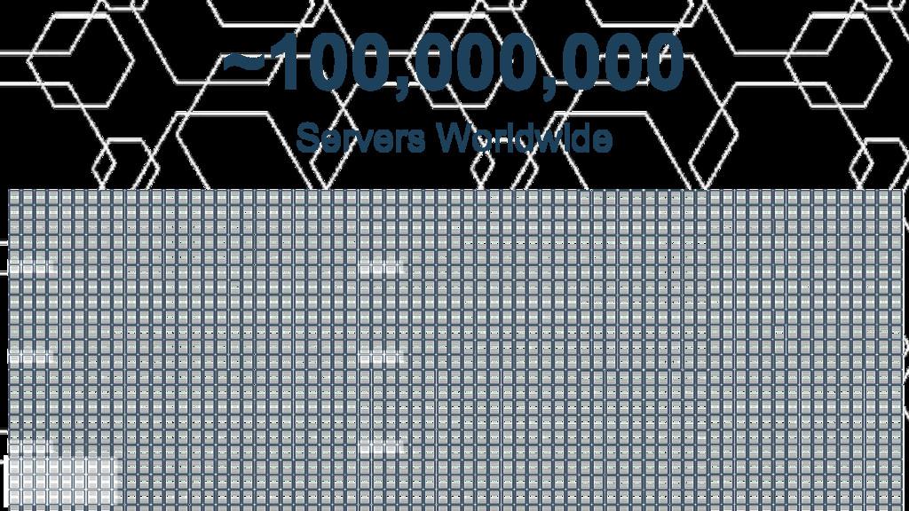 ~100,000,000 Servers Worldwide