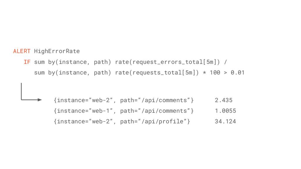 ALERT HighErrorRate IF sum by(instance, path) r...