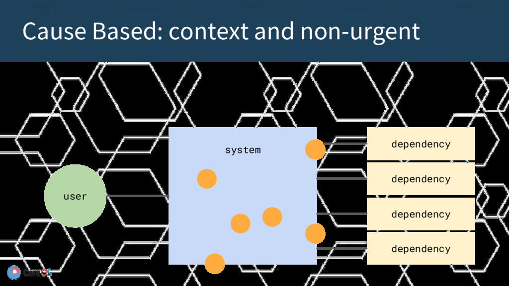 Cause Based: context and non-urgent system user...