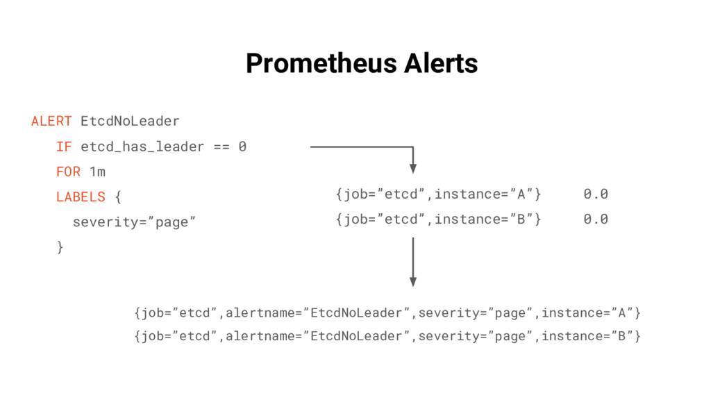Prometheus Alerts ALERT EtcdNoLeader IF etcd_ha...