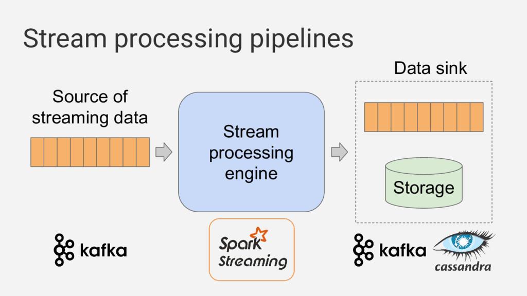 Stream processing pipelines Stream processing e...