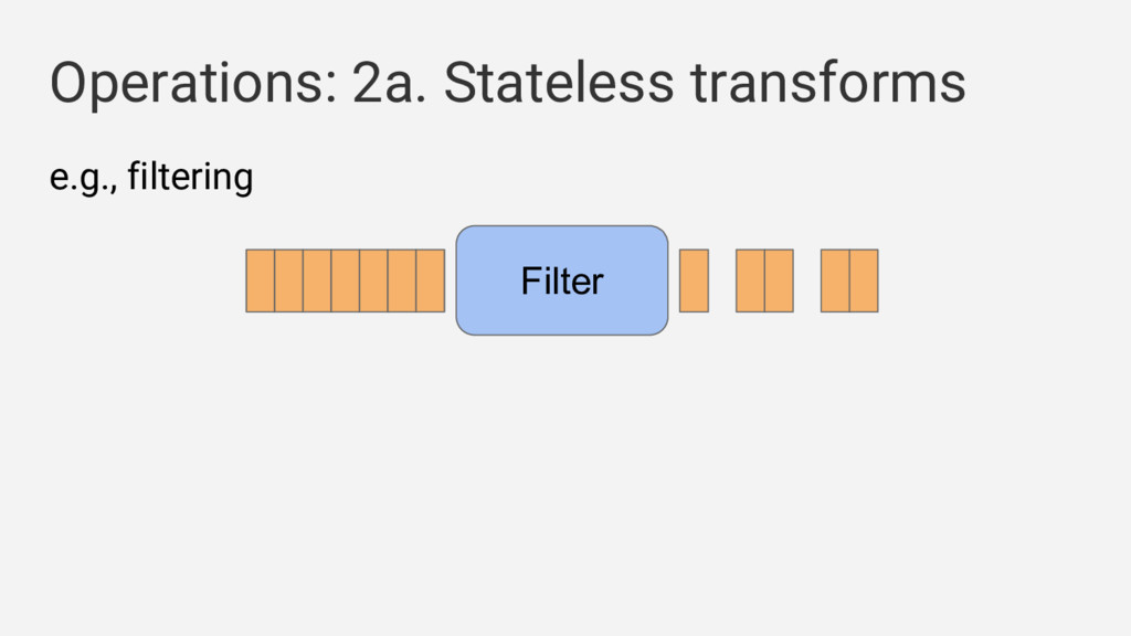 Operations: 2a. Stateless transforms Filter e.g...