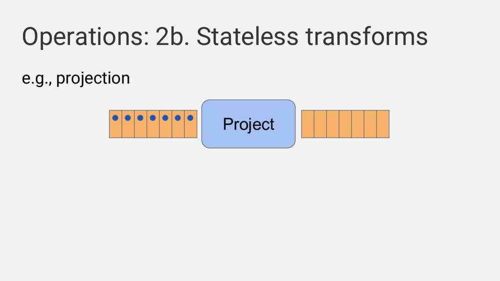 Operations: 2b. Stateless transforms Project e....