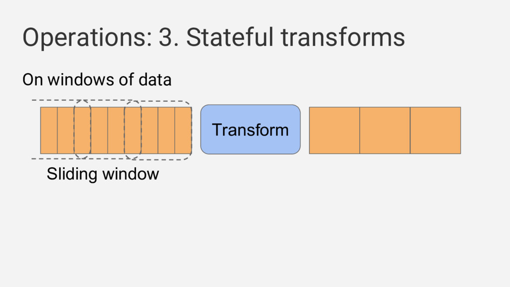 Operations: 3. Stateful transforms On windows o...