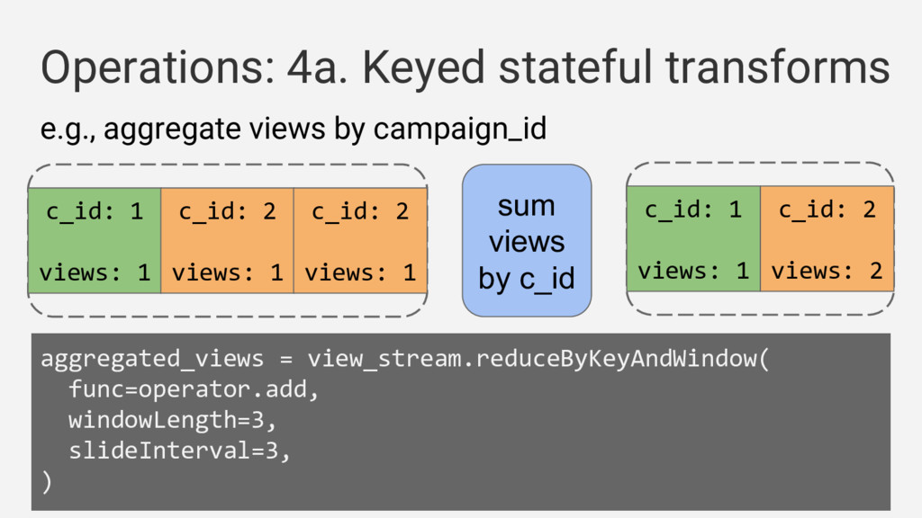 Operations: 4a. Keyed stateful transforms e.g.,...