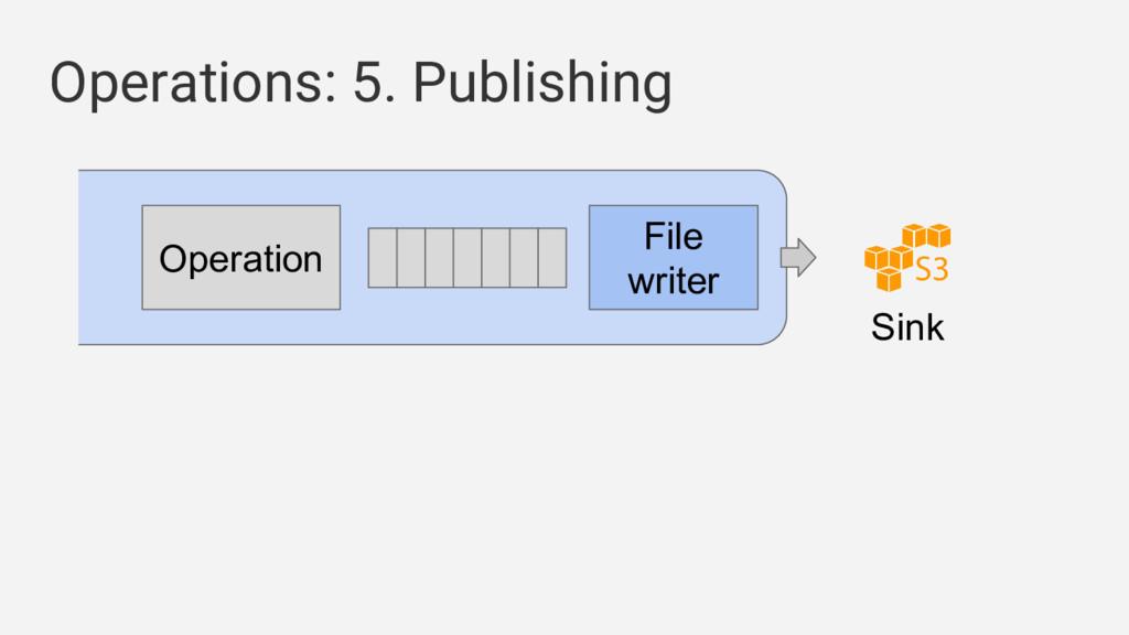 Operations: 5. Publishing Sink File writer Oper...