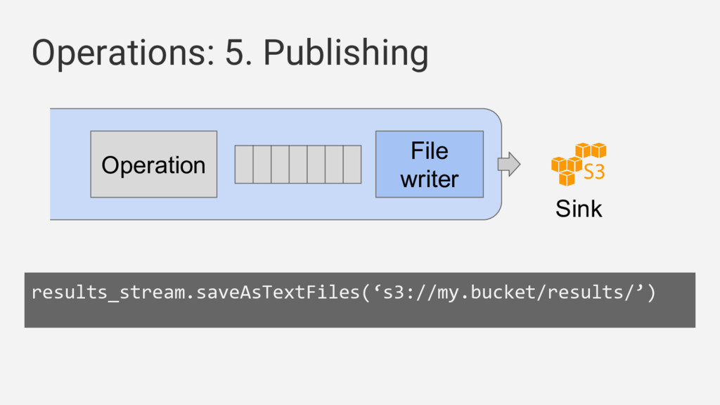 Operations: 5. Publishing results_stream.saveAs...
