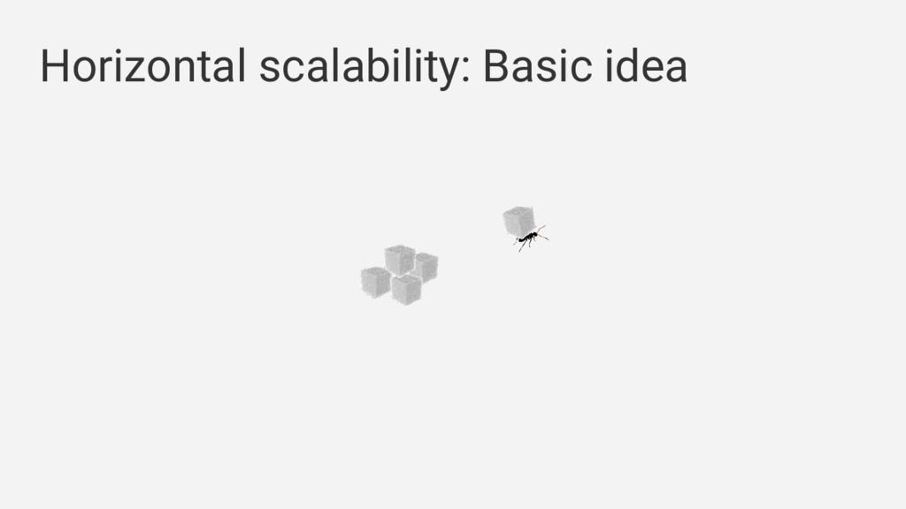 Horizontal scalability: Basic idea