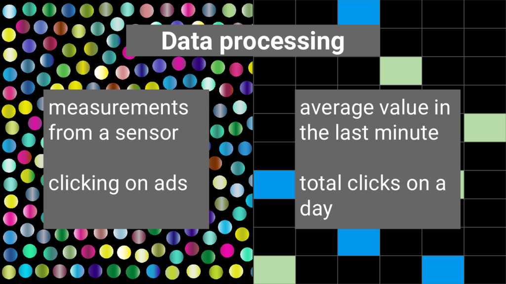 Data processing measurements from a sensor clic...