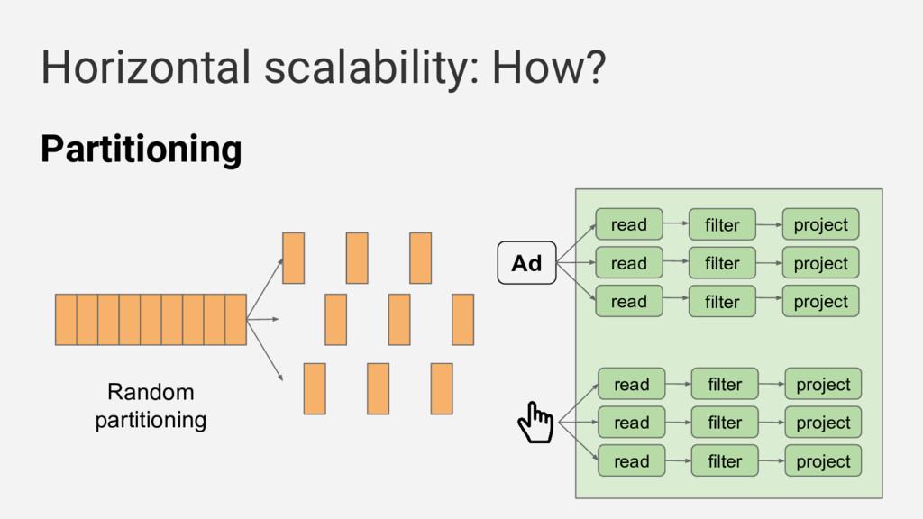 Horizontal scalability: How? Ad read read read ...