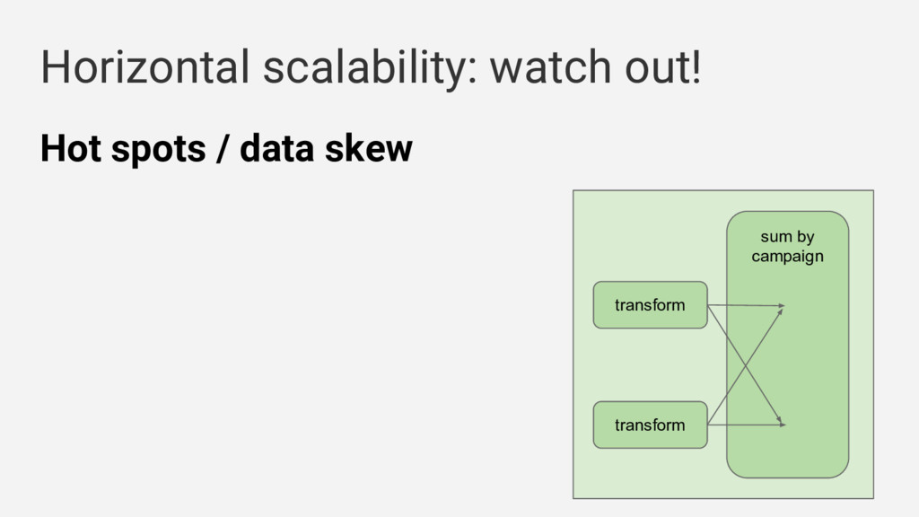 Horizontal scalability: watch out! Hot spots / ...