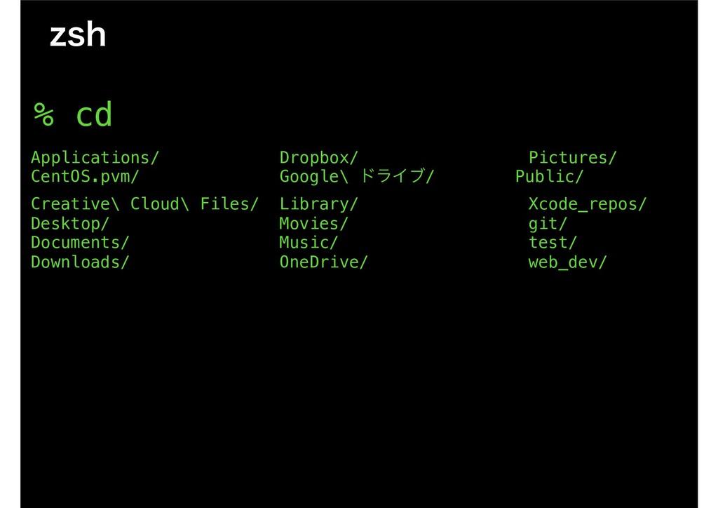 Applications/ Dropbox/ Pictures/ CentOS.pvm/ Go...