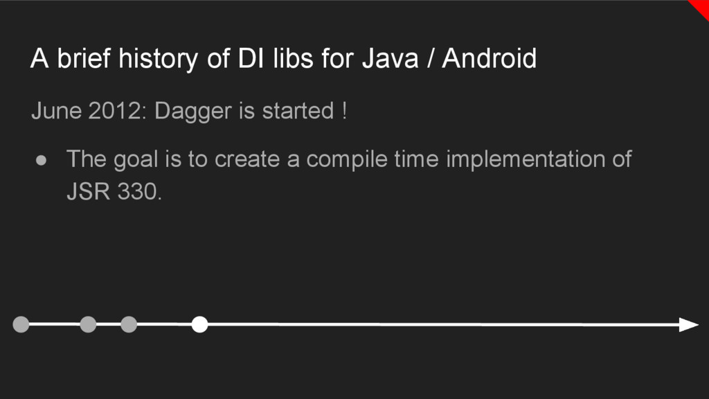 A brief history of DI libs for Java / Android J...