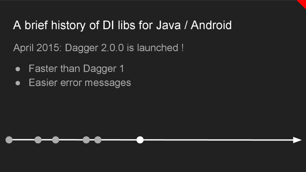 A brief history of DI libs for Java / Android A...