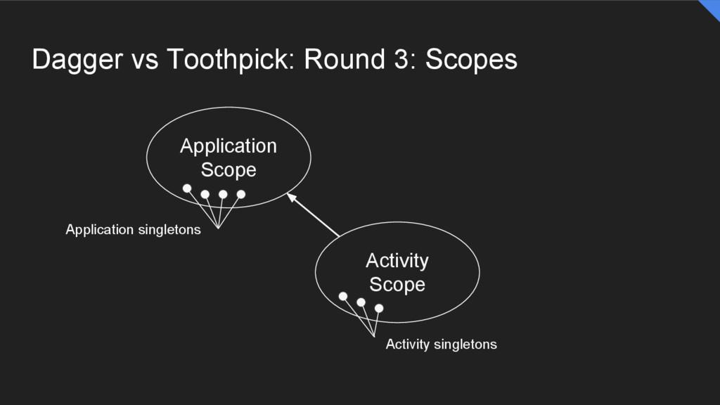 Dagger vs Toothpick: Round 3: Scopes Activity S...
