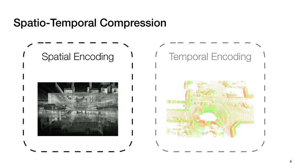 Spatio-Temporal Compression 8 Spatial Encoding ...