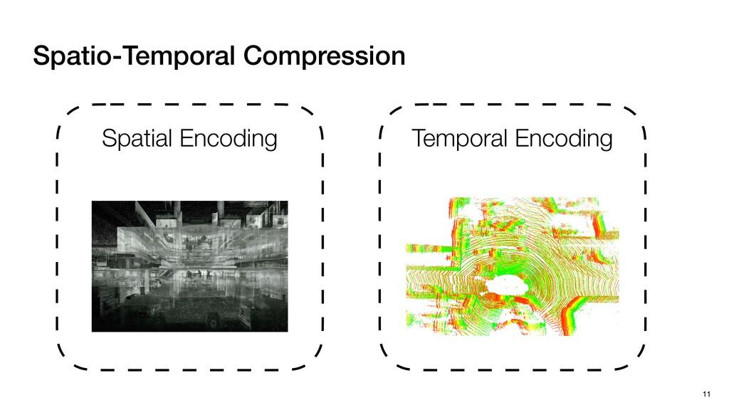 Spatio-Temporal Compression 11 Spatial Encoding...