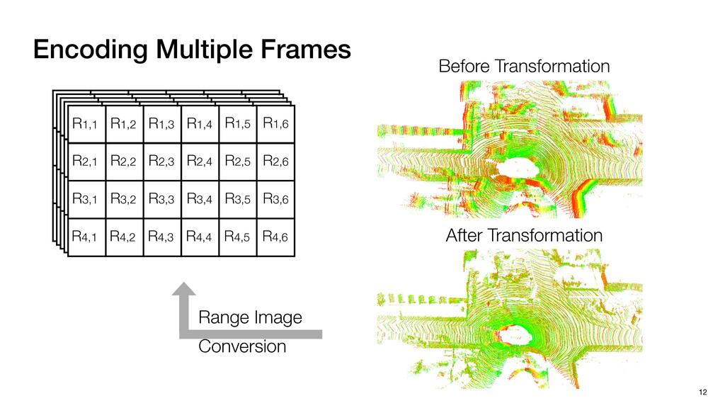 Encoding Multiple Frames 12 Before Transformati...