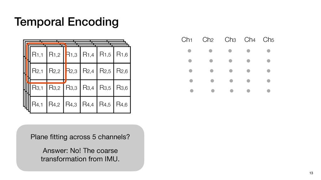Temporal Encoding 13 R1,1 R1,2 R1,3 R1,4 R1,5 R...