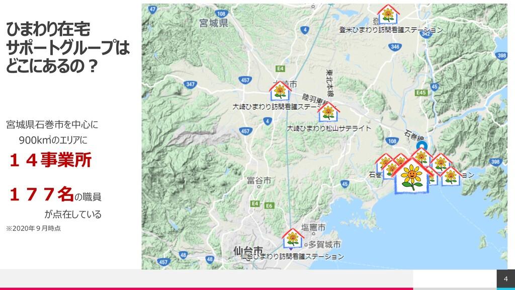ひまわり在宅 サポートグループは どこにあるの︖ 宮城県⽯巻市を中⼼に 900k㎡のエリアに ...