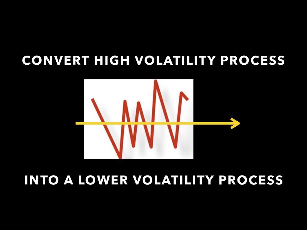 CONVERT HIGH VOLATILITY PROCESS INTO A LOWER VO...
