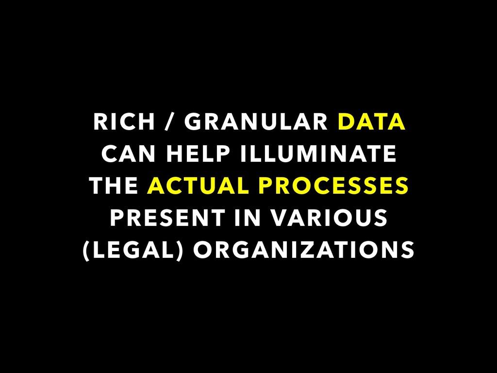 RICH / GRANULAR DATA CAN HELP ILLUMINATE THE AC...