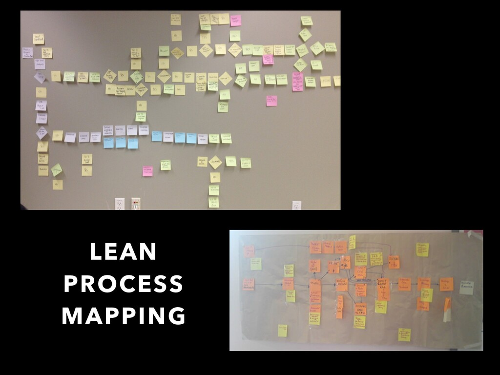 LEAN PROCESS MAPPING