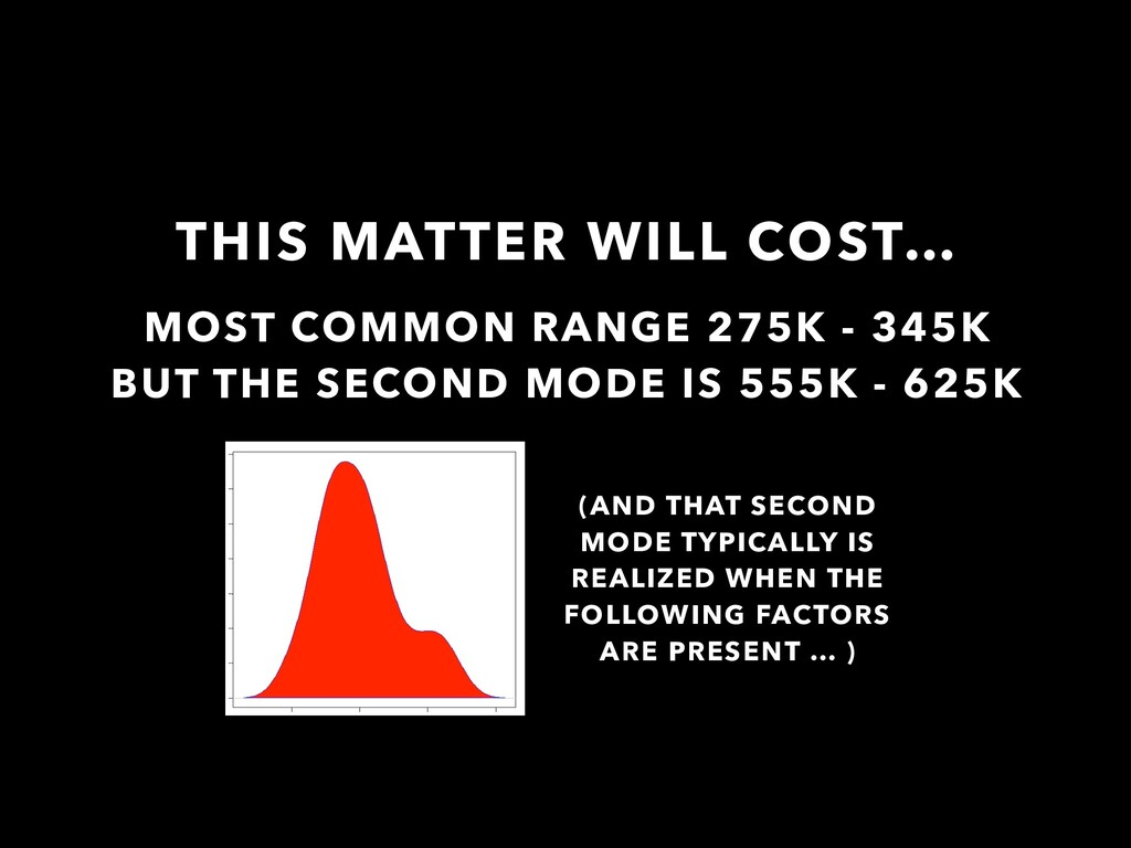 THIS MATTER WILL COST… MOST COMMON RANGE 275K -...