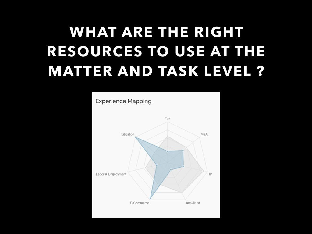 WHAT ARE THE RIGHT RESOURCES TO USE AT THE MATT...
