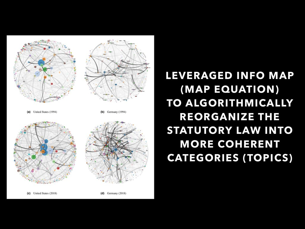 LEVERAGED INFO MAP (MAP EQUATION) TO ALGORITHMI...