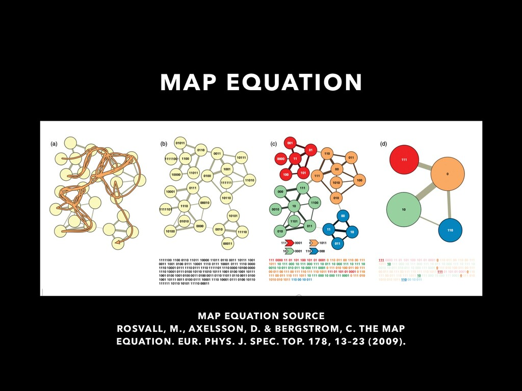 MAP EQUATION MAP EQUATION SOURCE ROSVALL, M., A...