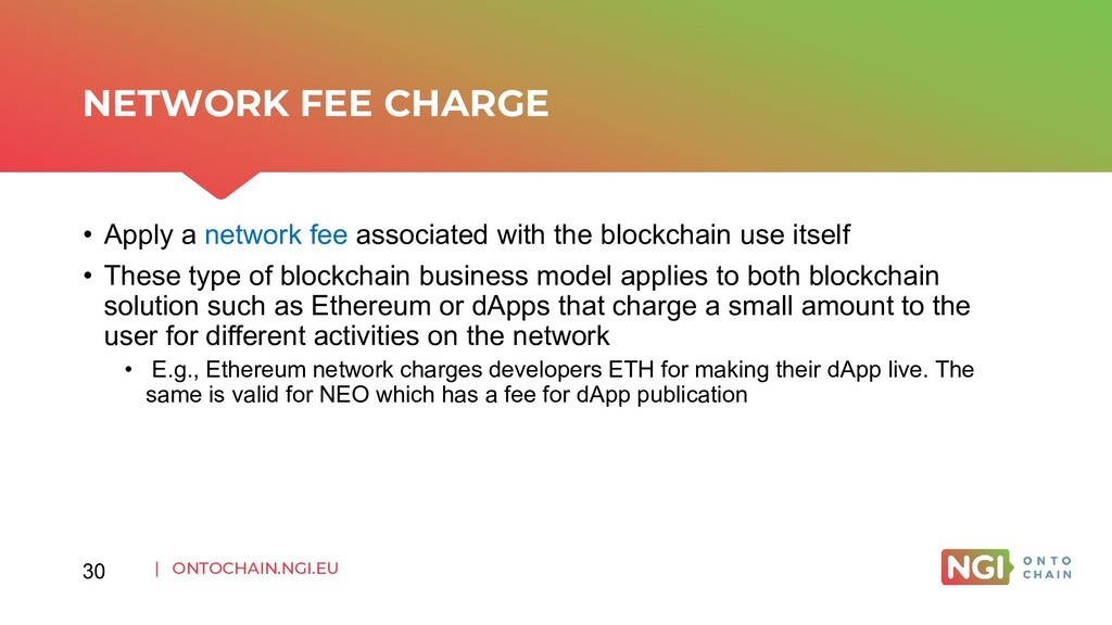 | ONTOCHAIN.NGI.EU NETWORK FEE CHARGE • Apply a...