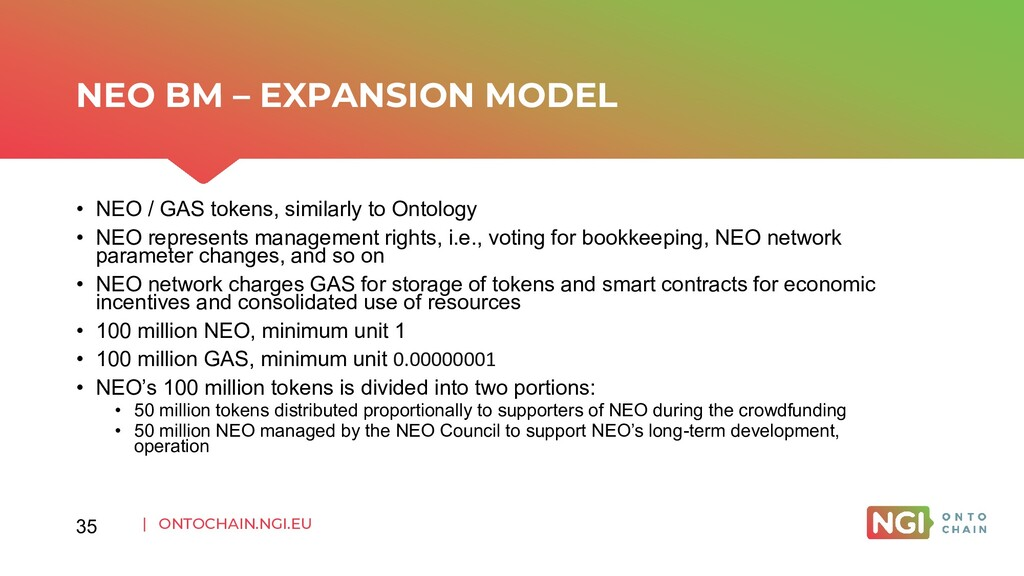 | ONTOCHAIN.NGI.EU NEO BM – EXPANSION MODEL • N...