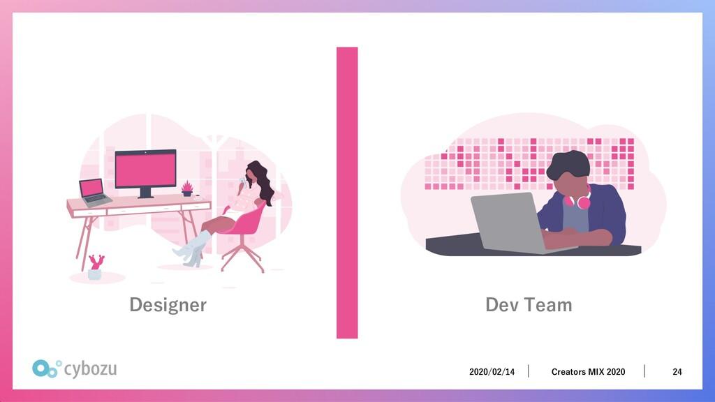 2020/02/14 24 Creators MIX 2020 2020/02/14 24 C...
