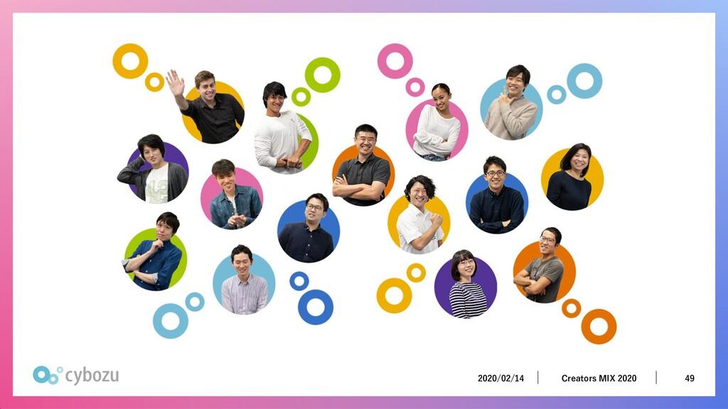 2020/02/14 49 Creators MIX 2020 2020/02/14 49 C...